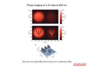 GB Lemos  et al. Nature  512 , 409-412 (2014) doi:10.1038/nature13586