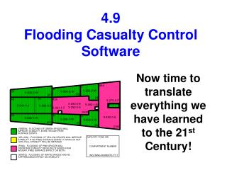 4.9 Flooding Casualty Control Software