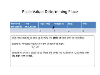 Place Value: Determining Place