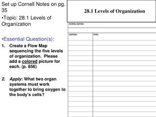 Set up Cornell Notes on pg. 35 Topic: 28.1 Levels of Organization Essential Question(s) :
