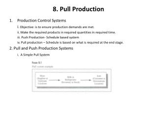 8. Pull Production