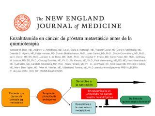 Paciente con cáncer de próstata  no  metastático