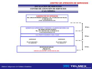 ESCALACION DE SERVICIOS  CENTRO DE ATENCIÓN DE SERVICIOS  (CAS) MÉRIDA