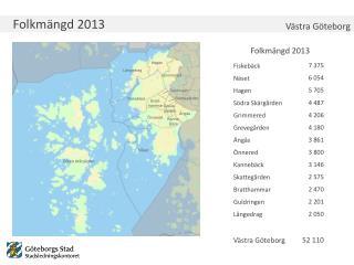 Folkmängd 2013