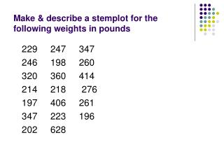 Make & describe a stemplot for the following weights in pounds