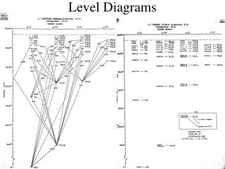 Level Diagrams