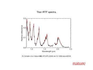 EL Schaller  et al. Nature 460 ,  873 - 875  (2009) doi:10.1038/nature08 193