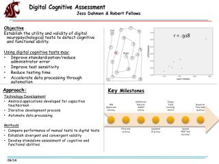 Digital  Cognitive Assessment