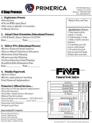 1.    Exploratory Process Introduction Fill out  FNA  input Sheet