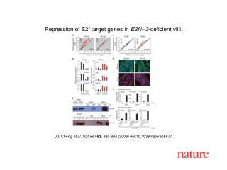 J-L Chong  et al. Nature 462 , 930-934 (2009) doi:10.1038/nature08677