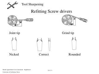 Refitting Screw drivers