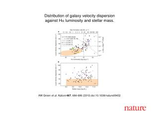 AW Green  et al. Nature 467 , 684-686 (2010) doi:10.1038/nature09452