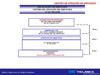 ESCALACION DE SERVICIOS  CENTRO DE ATENCIÓN DE SERVICIOS  (CAS) TELNOR