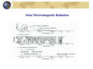 Solar Electromagnetic Radiation
