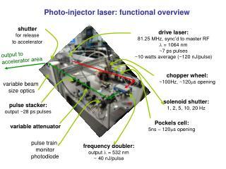 output to  accelerator area