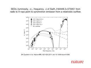 BA Zauderer  et al. Nature 476 , 425-428 (2011) doi:10.1038/nature10366