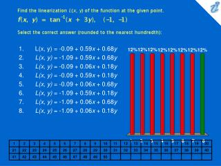 Find the linearization Lx, y of the function at the given point. {image} Select the correct answer rounded to the neares