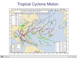 Tropical Cyclone Motion