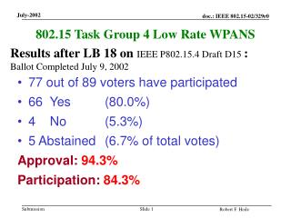 802.15 Task Group 4 Low Rate WPANS