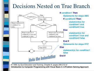 Decisions Nested on True Branch