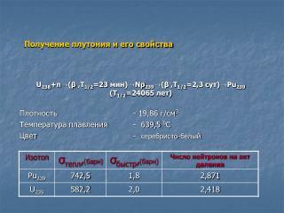Получение плутония и его свойства