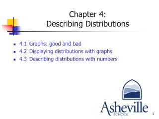 Chapter 4: Describing Distributions