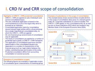 I .  CRD IV  and CRR  scope of consolidation