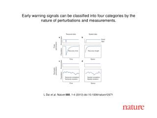 L Dai  et al. Nature  000 , 1-4 (2013) doi:10.1038/nature12071