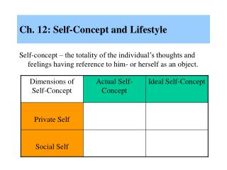 Ch. 12: Self-Concept and Lifestyle