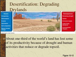 Desertification: Degrading Drylands