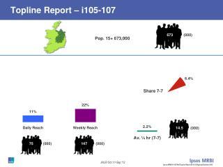Topline Report – i105-107