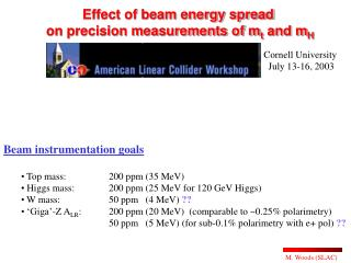 Effect of beam energy spread  on precision measurements of mt and mH