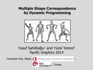 Multiple Shape Correspondence  by Dynamic Programming