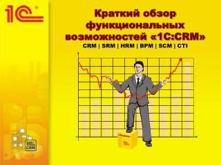 Краткий обзор  функциональных возможностей «1С: CRM »  CRM | SRM | HRM | BPM | SCM | CTI