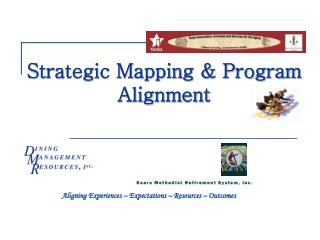 Strategic Mapping  Program Alignment