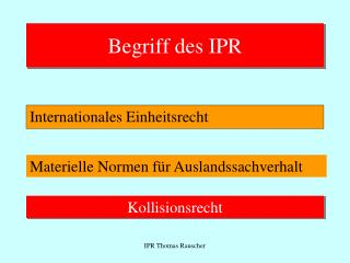 Begriff des IPR
