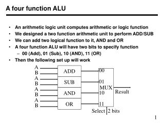 A four function ALU