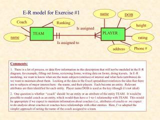 E-R model for Exercise 1
