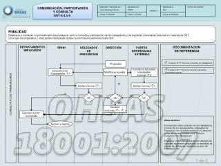 COMUNICACIÓN, PARTICIPACIÓN  Y CONSULTA SST-4.4.3-4