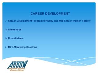 CAREER DEVELOPMENT Career Development Program for Early and Mid-Career Women Faculty Workshops