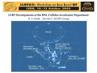 LLRF Developments at the BNL Collider-Accelerator Department
