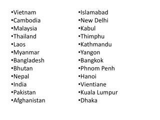 Vietnam Cambodia Malaysia Thailand Laos Myanmar Bangladesh Bhutan Nepal India Pakistan Afghanistan