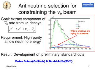 Antineutrino selection for constraining the  n e  beam