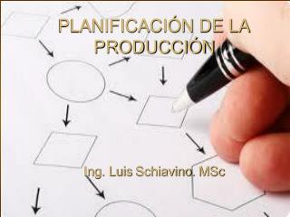 PLANIFICACI�N DE LA PRODUCCI�N Ing. Luis  Schiavino .  MSc