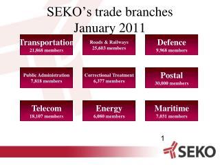 SEKO�s  trade branches January 2011