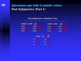 Quer�amos que  todo el mundo votara Past Subjunctive (Part 1)