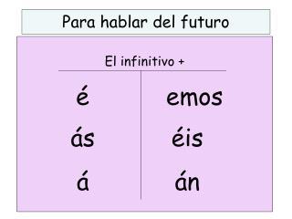 Para hablar del futuro