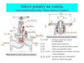 Silové poměry na ventilu (směr proudění pod kuželku, vřeteno netočivé stoupající)
