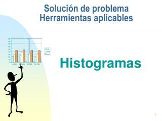 Solución de problema Herramientas aplicables