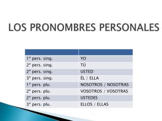 LOS PRONOMBRES PERSONALES